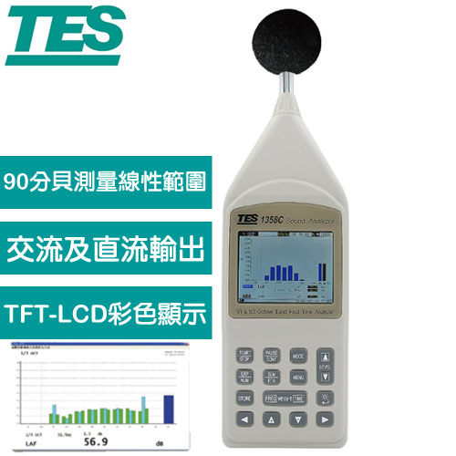 TES泰仕 1/1 及 1/3 八音度即時音頻分析儀 TES-1358C