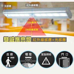 aibo 磁吸式薄型 智能LED感應燈管  白光 (電池式)
