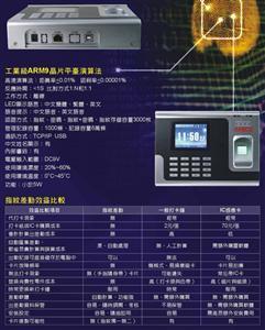 【ANICE】指紋感應打卡鐘(GT-3900)