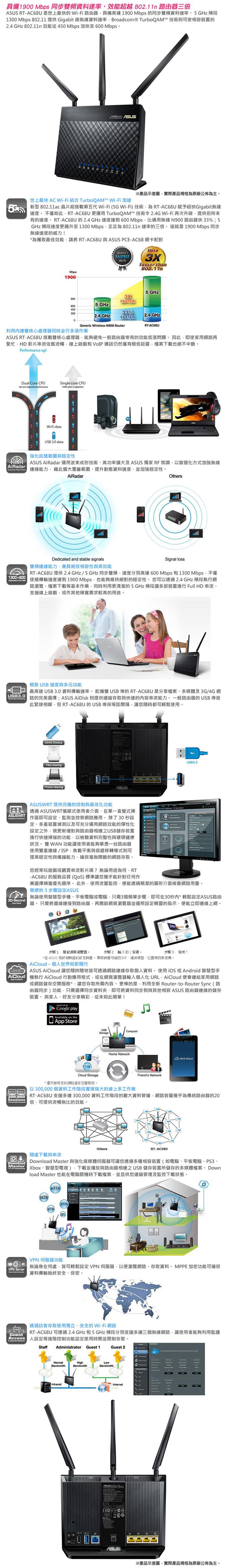 ASUS華碩RT-AC68U雙頻AC1900 Gigabit無線分享器/無線路由器|EcLife良興購物網