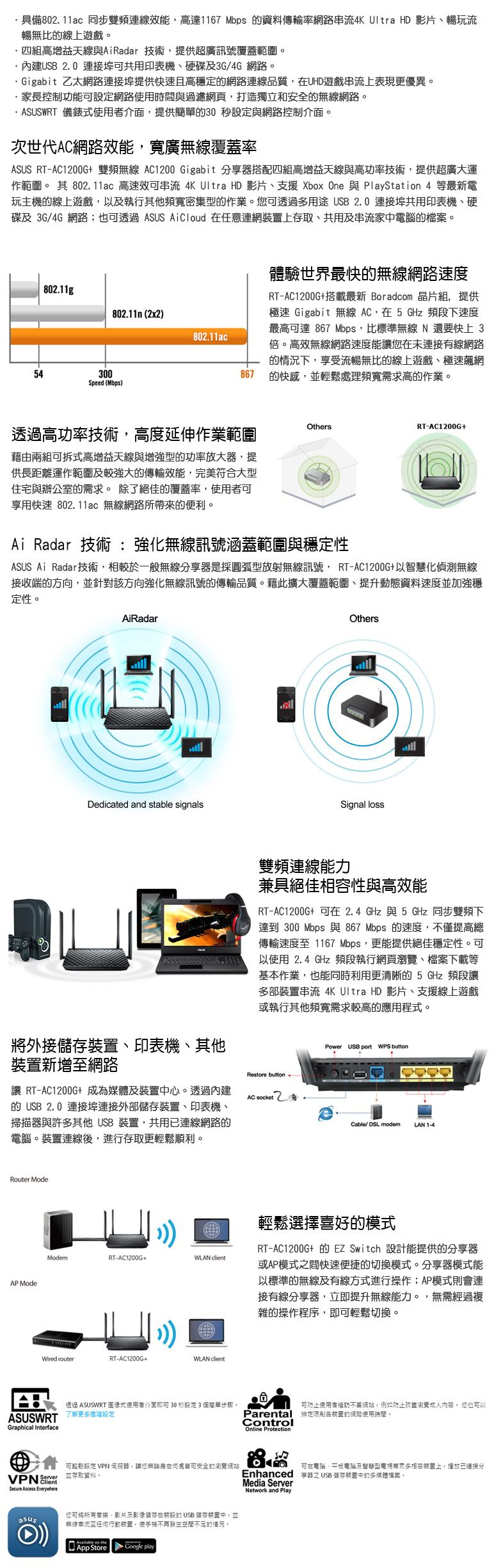 ASUS華碩RT-AC1200G PLUS無線分享器/無線路由器 EcLife良興購物網