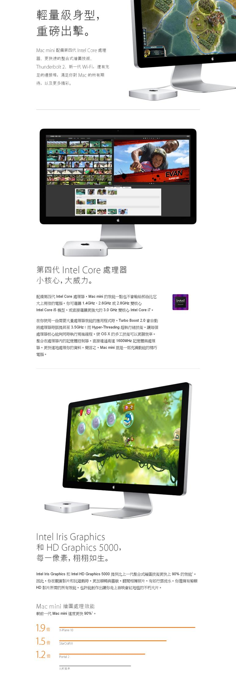 Mac Mini Vr