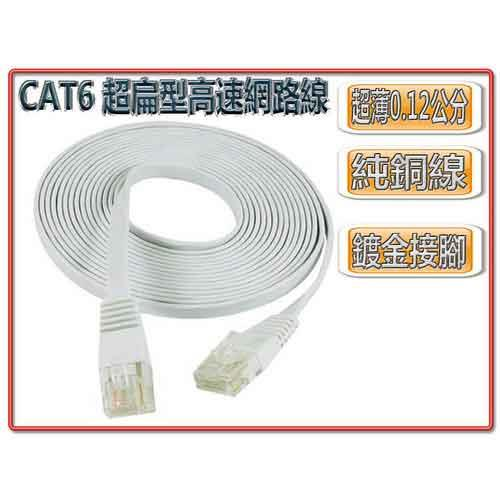 CAT6超扁型高速網路線20米