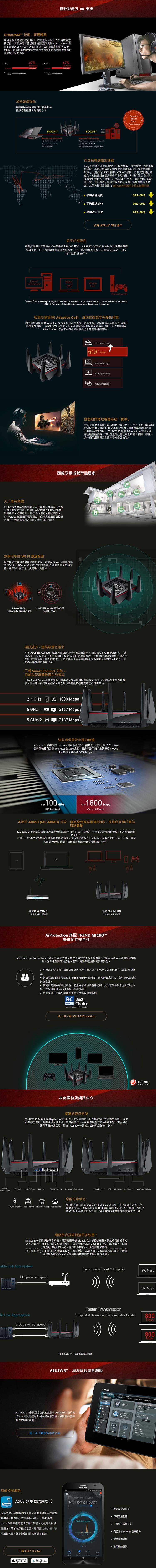 ASUS華碩RT-AC5300三頻Gigabit無線分享器/無線路由器|EcLife良興購物網