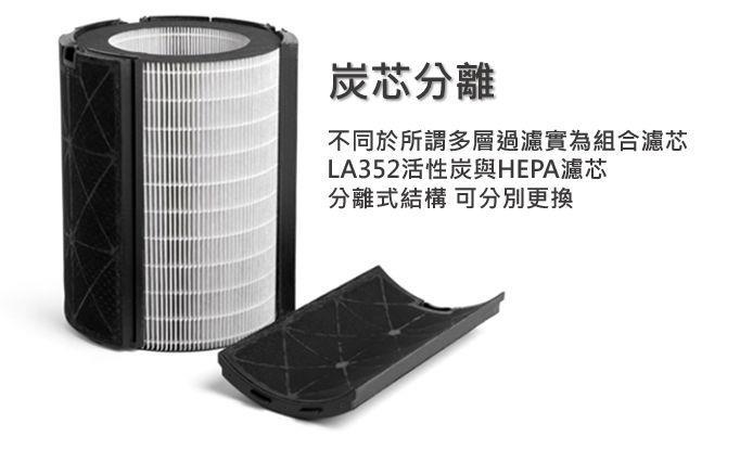 LIFAAIR-LA352 空氣清淨機