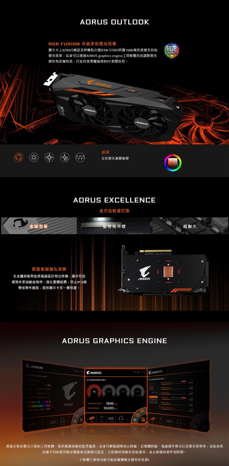 GIGABYTE技嘉 AORUS Radeon™ RX570 4G 顯示卡