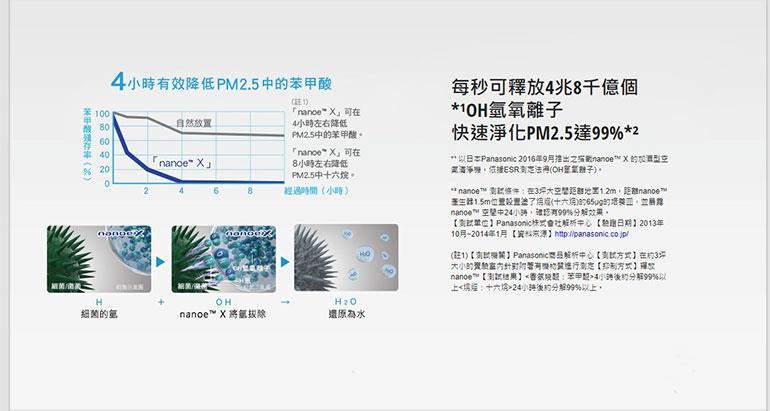 Panasonic F-Y16FH