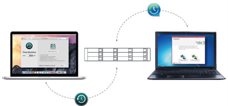 QNAP 威聯通TS-432XU-RP-2G 4Bay NAS 網路儲存伺服器