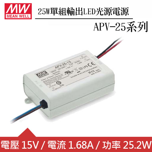 MW明緯 APV-25-15 單組15V輸出LED光源電源供應器(25W)