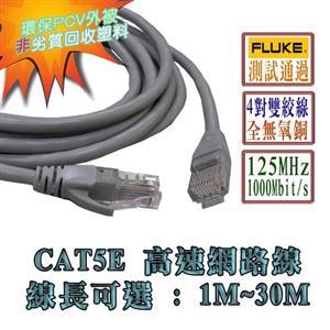 PRO等級 純銅芯 CAT5E 高速網路線 1M