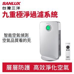 SANLUX 台灣三洋 ABC-R12A 空氣清淨機