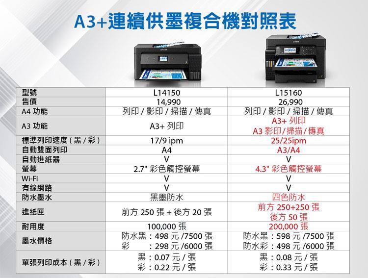 EPSON L15160 與 L14150差異 A3印表機